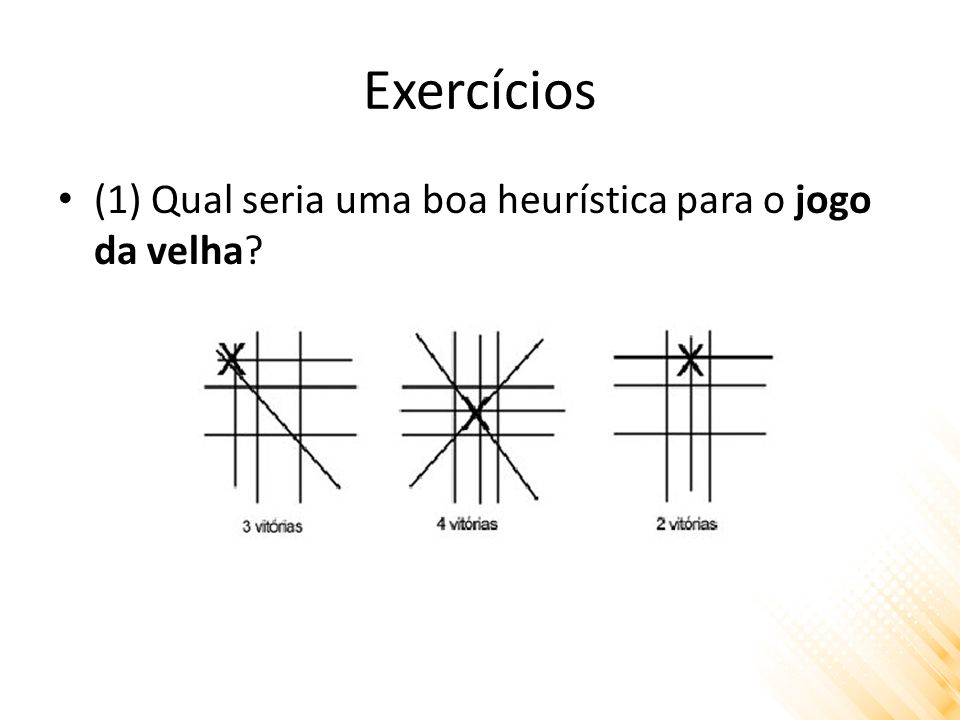 Exercícios (1) Qual seria uma boa heurística para o jogo da velha