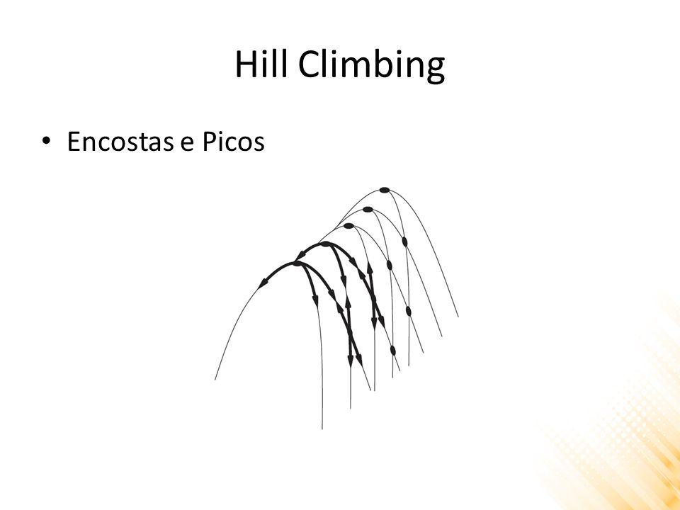 Hill Climbing Encostas e Picos