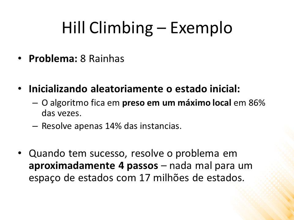 Hill Climbing – Exemplo