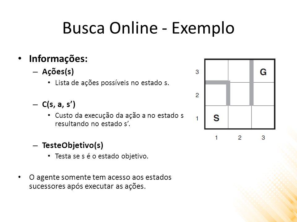 Busca Online - Exemplo Informações: Ações(s) C(s, a, s')