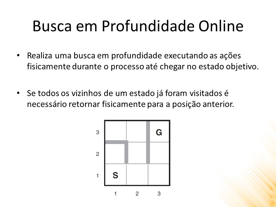 Busca em Profundidade Online