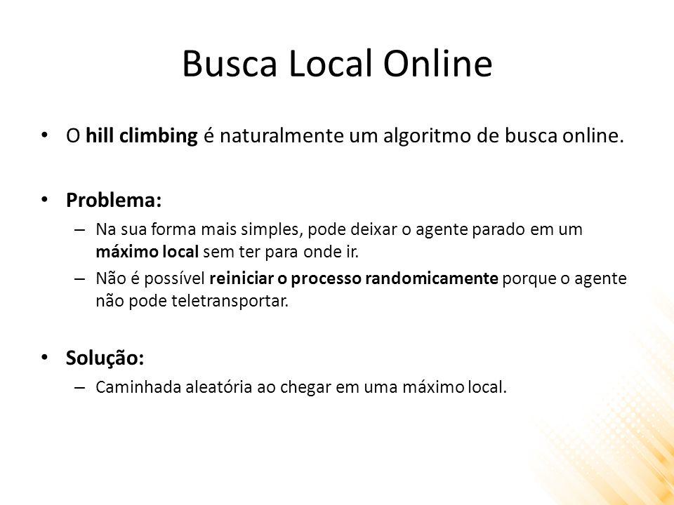 Busca Local Online O hill climbing é naturalmente um algoritmo de busca online. Problema: