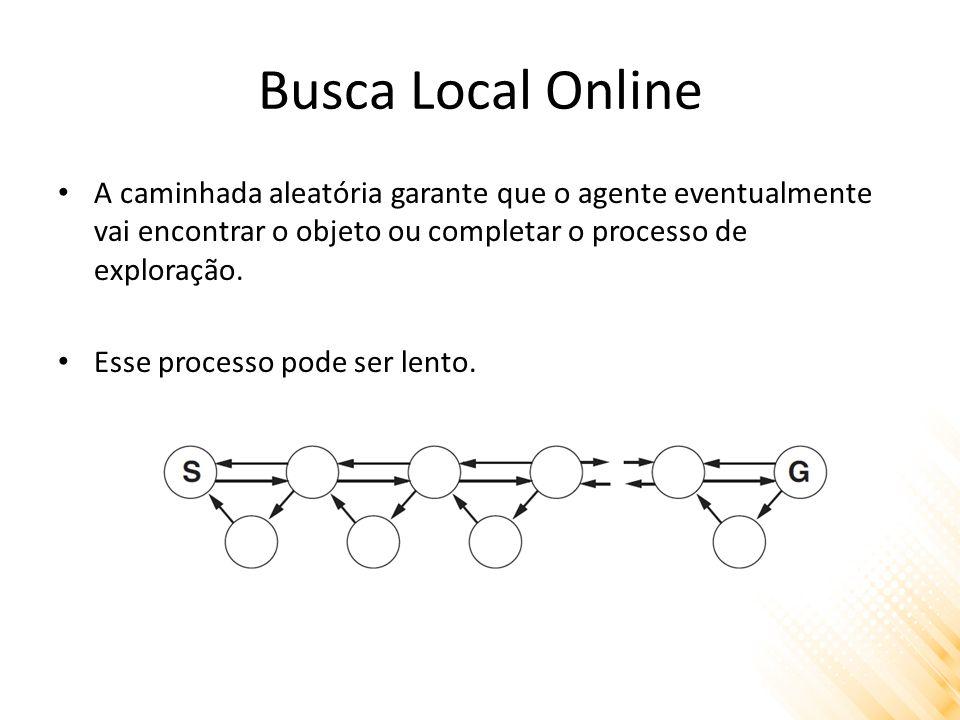 Busca Local Online A caminhada aleatória garante que o agente eventualmente vai encontrar o objeto ou completar o processo de exploração.
