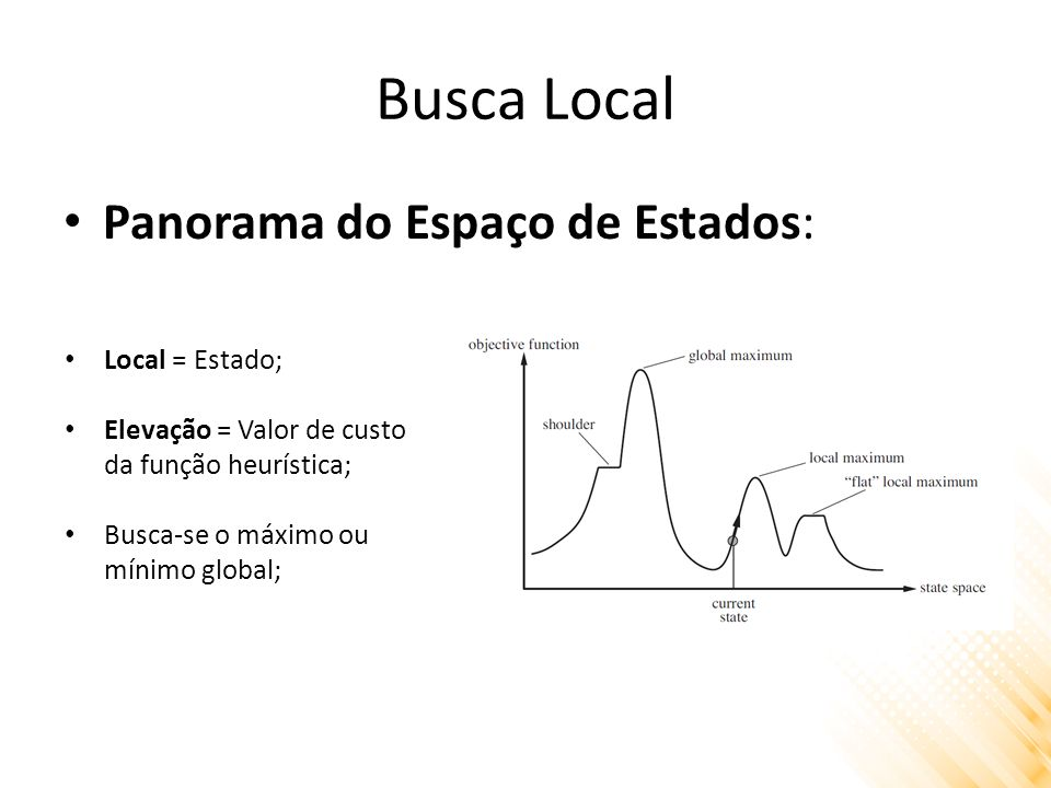 Busca Local Panorama do Espaço de Estados: Local = Estado;