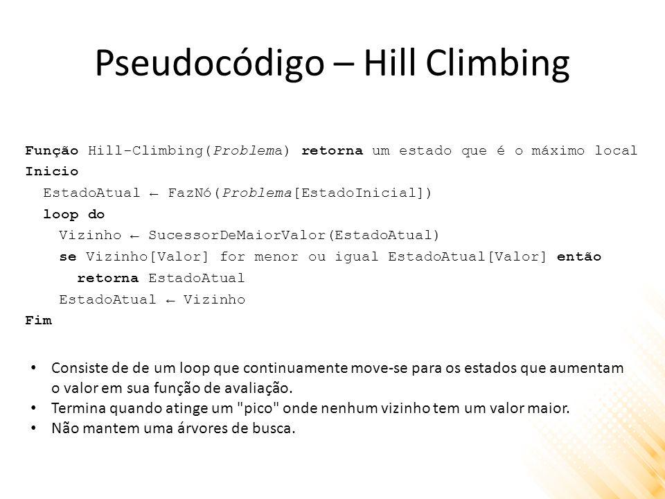 Pseudocódigo – Hill Climbing