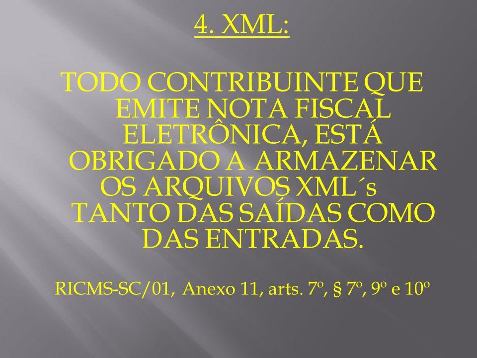 RICMS-SC/01, Anexo 11, arts. 7º, § 7º, 9º e 10º