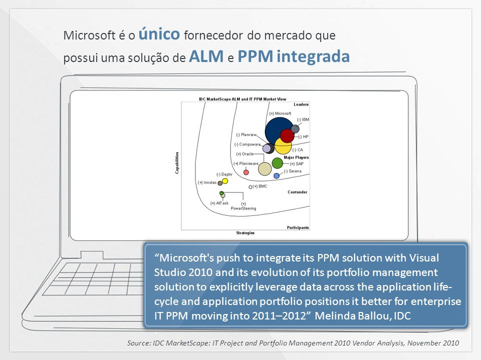 Microsoft é o único fornecedor do mercado que possui uma solução de ALM e PPM integrada