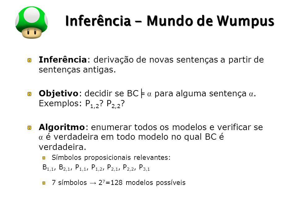 Inferência - Mundo de Wumpus