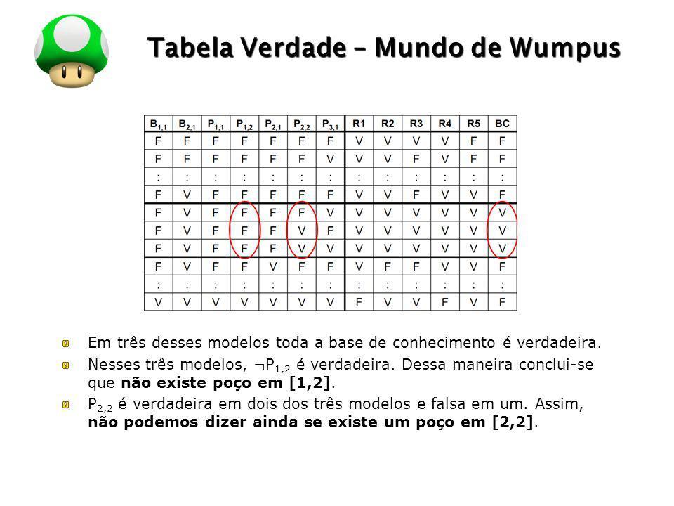 Tabela Verdade – Mundo de Wumpus