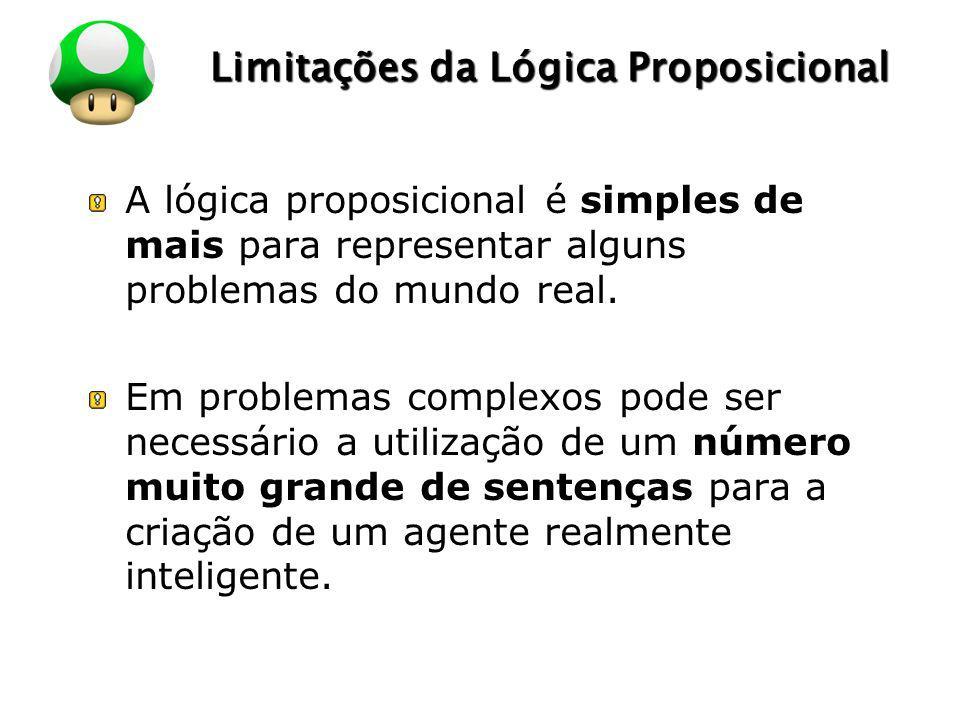 Limitações da Lógica Proposicional