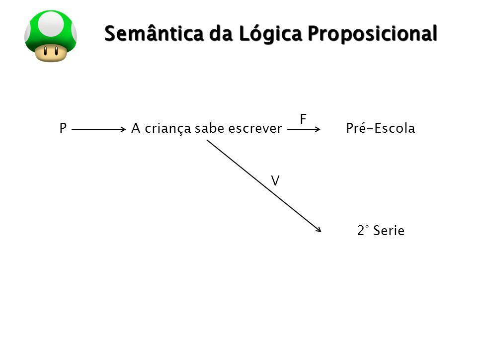 Semântica da Lógica Proposicional