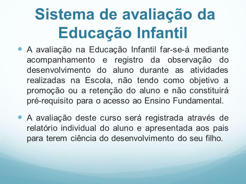 Sistema de avaliação da Educação Infantil