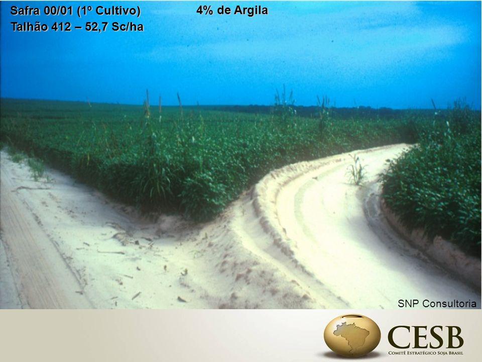 4% de Argila Safra 00/01 (1º Cultivo) Talhão 412 – 52,7 Sc/ha