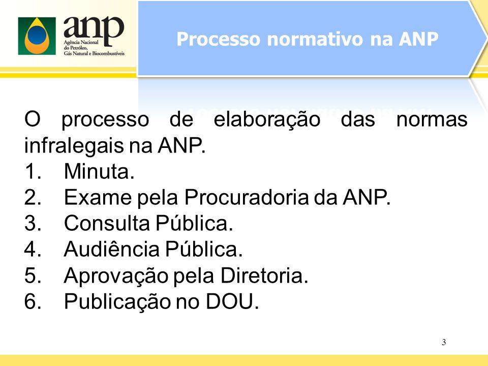 Processo normativo na ANP