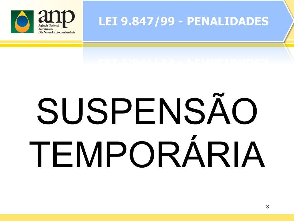 LEI 9.847/99 - PENALIDADES SUSPENSÃO TEMPORÁRIA