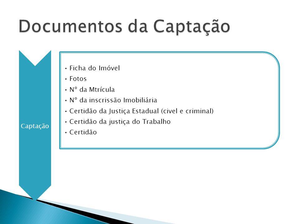 Documentos da Captação