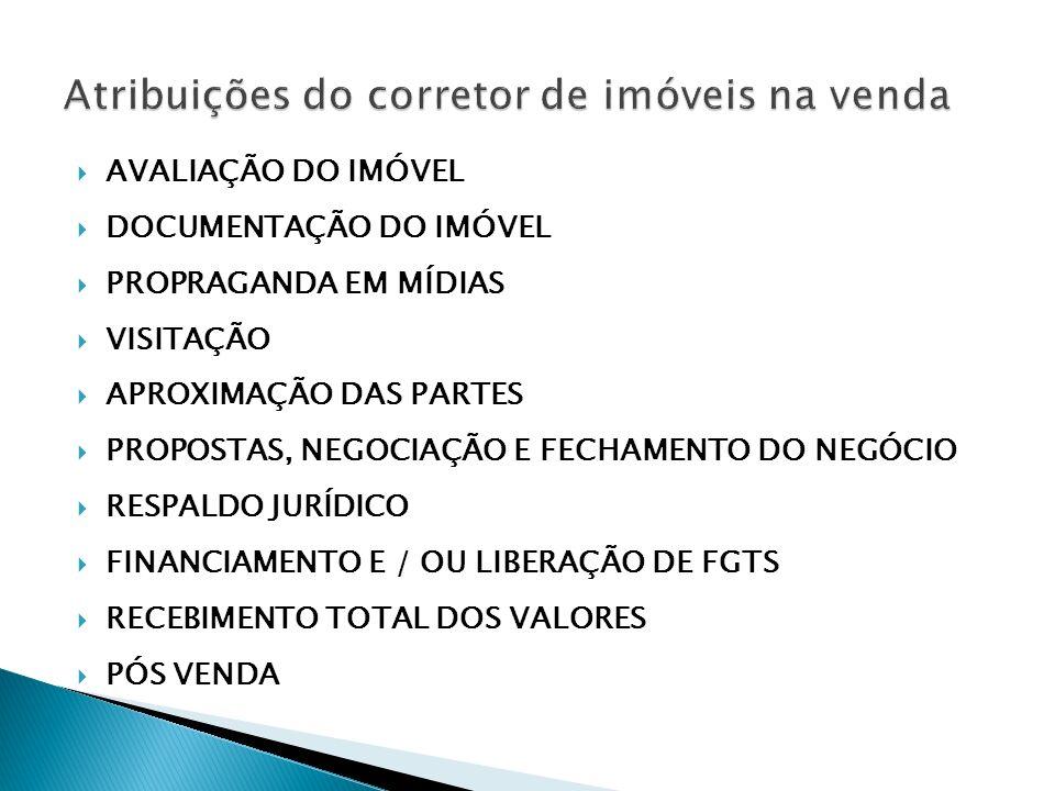 Atribuições do corretor de imóveis na venda