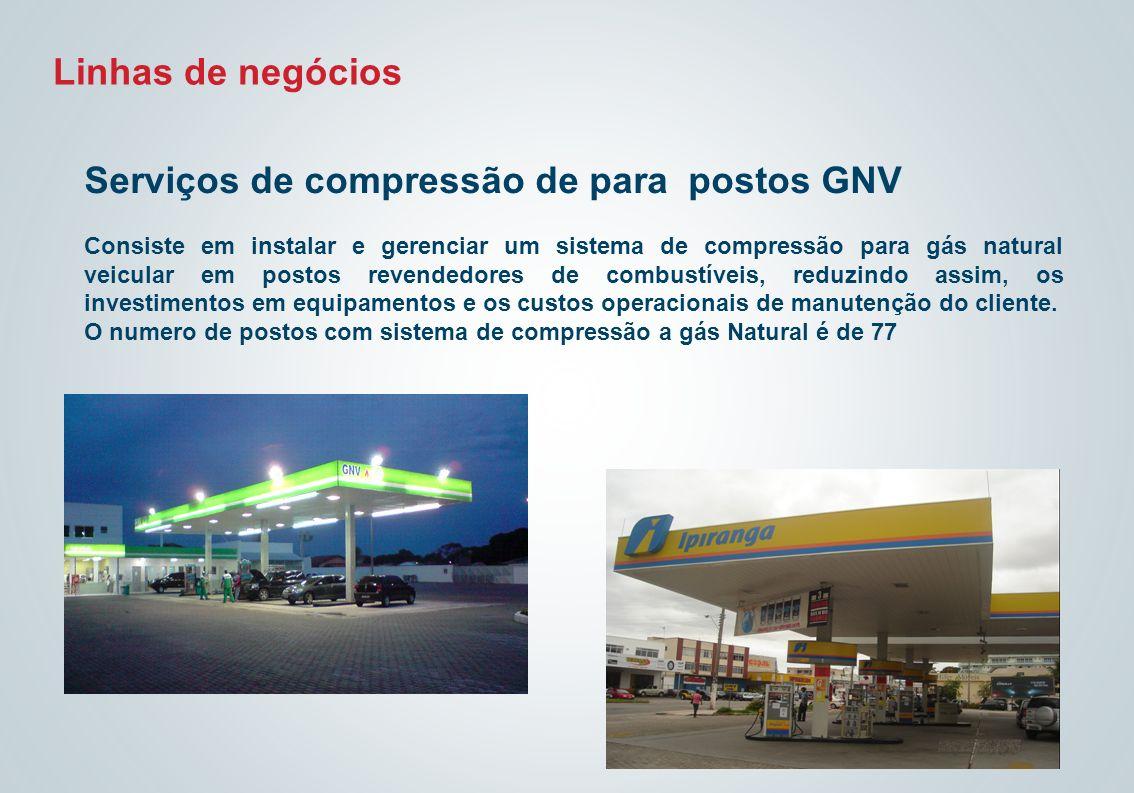 Serviços de compressão de para postos GNV