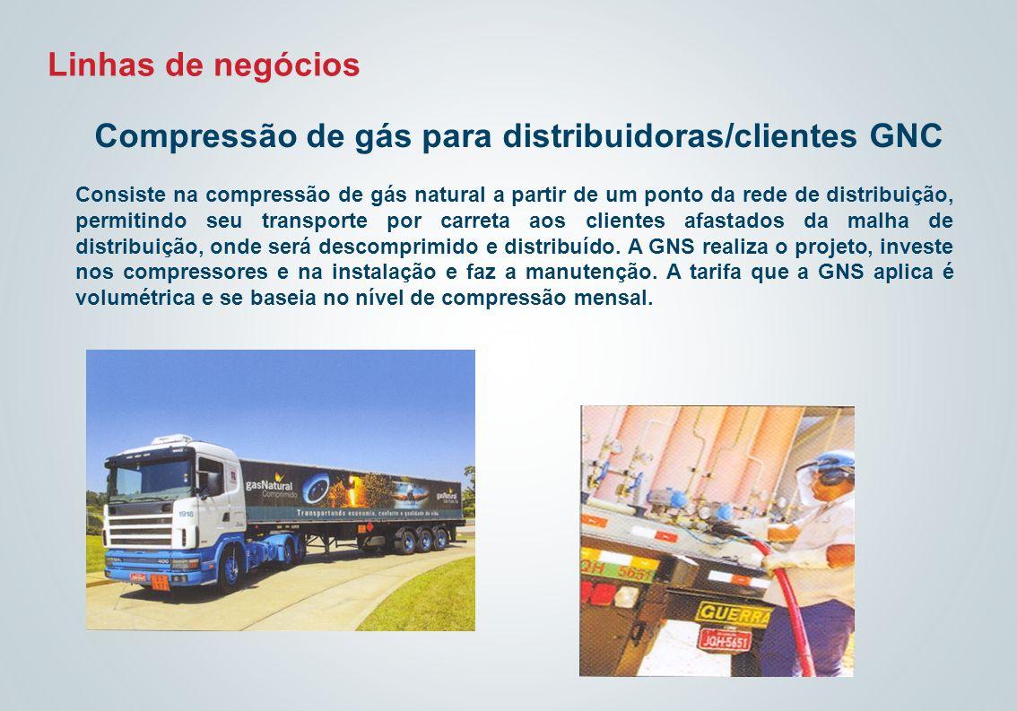 Compressão de gás para distribuidoras/clientes GNC