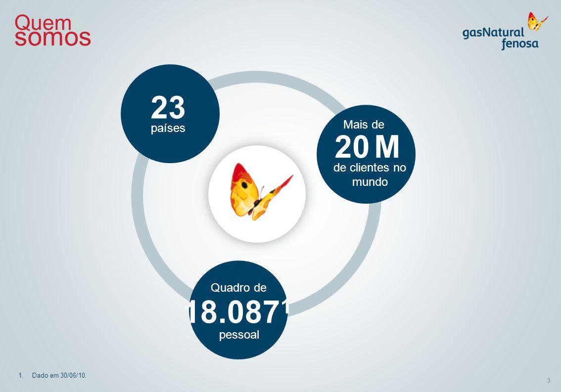 23 20 M 18.0871 somos Quem Mais de países de clientes no mundo