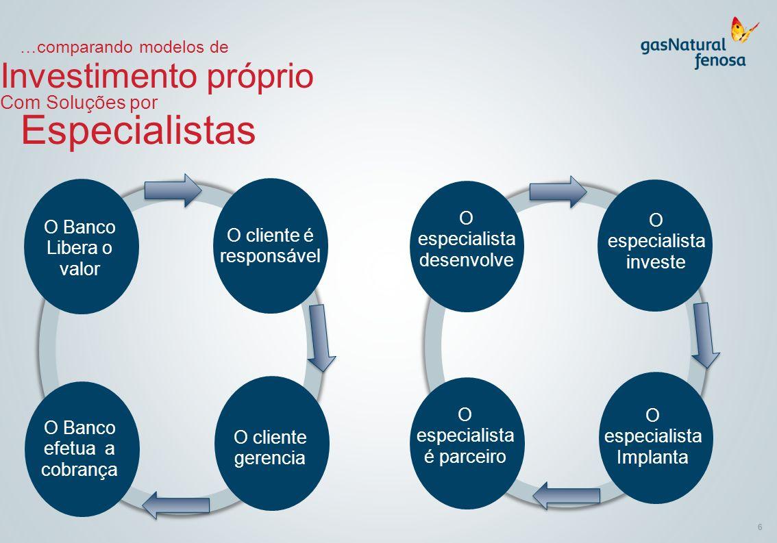Especialistas Investimento próprio Com Soluções por