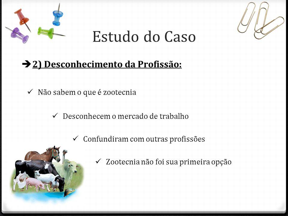Estudo do Caso 2) Desconhecimento da Profissão: