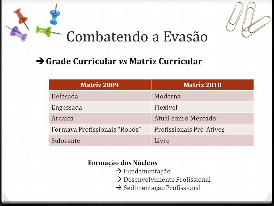 Combatendo a Evasão Grade Curricular vs Matriz Curricular Matriz 2009