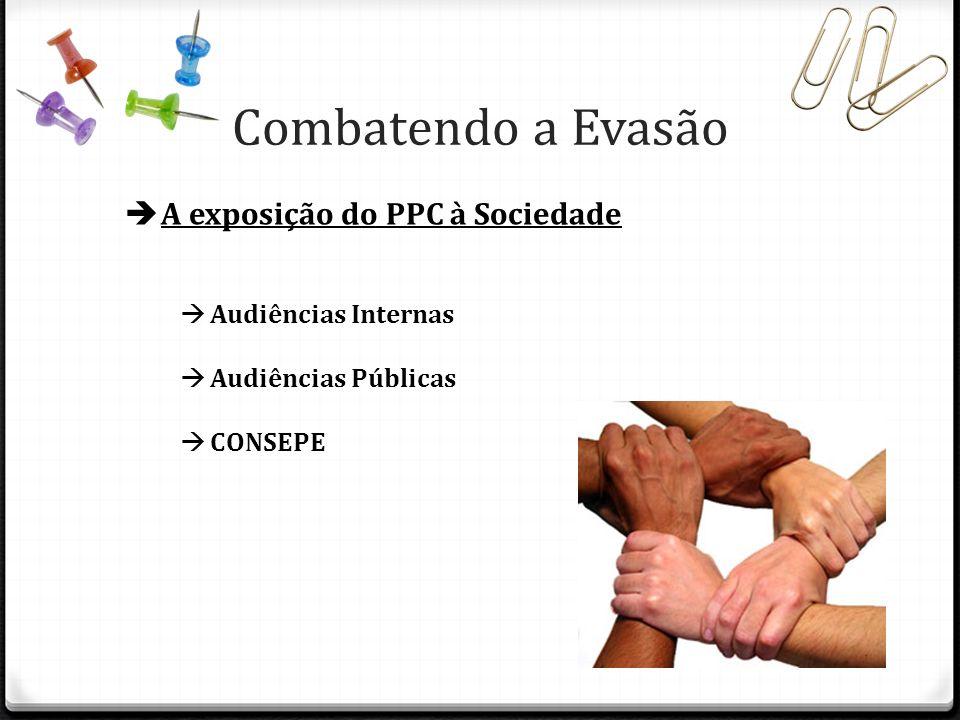 Combatendo a Evasão A exposição do PPC à Sociedade Audiências Internas