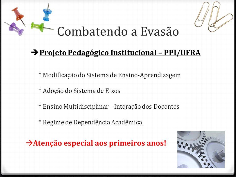 Combatendo a Evasão Projeto Pedagógico Institucional – PPI/UFRA