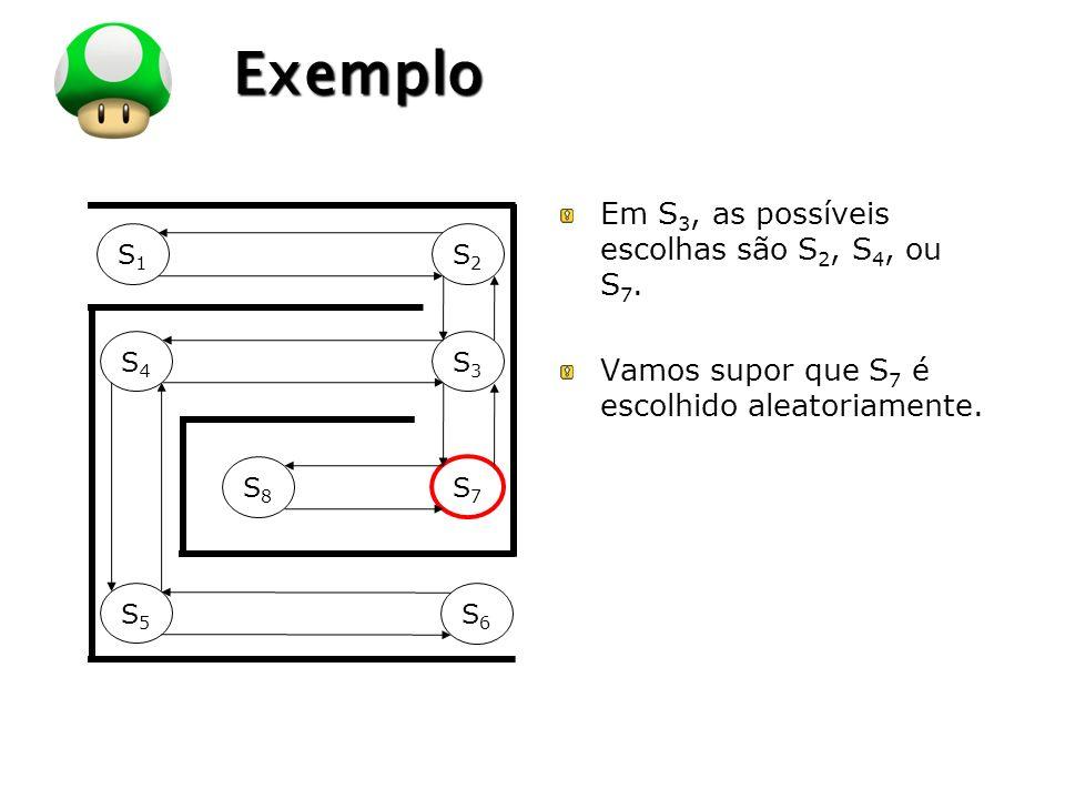 Exemplo Em S3, as possíveis escolhas são S2, S4, ou S7.