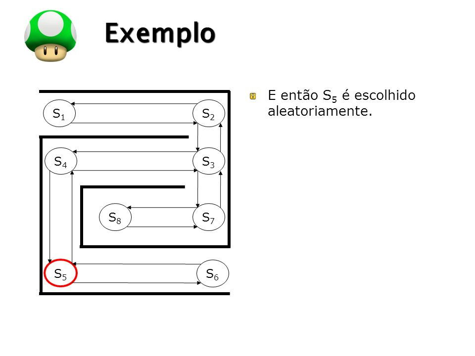 Exemplo E então S5 é escolhido aleatoriamente. S1 S2 S4 S3 S8 S7 S5 S6