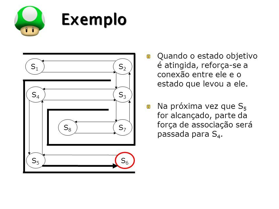 Exemplo Quando o estado objetivo é atingida, reforça-se a conexão entre ele e o estado que levou a ele.