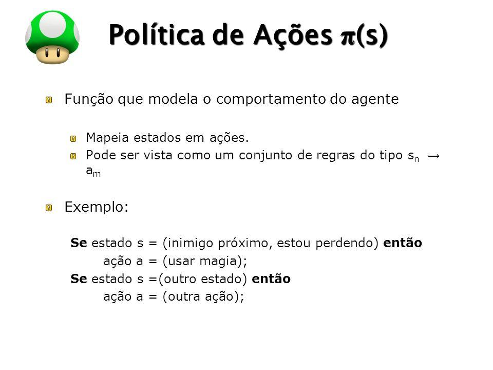 Política de Ações π(s) Função que modela o comportamento do agente