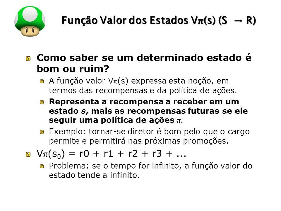Função Valor dos Estados Vπ(s) (S → R)