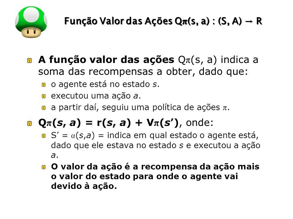 Função Valor das Ações Qπ(s, a) : (S, A) → R