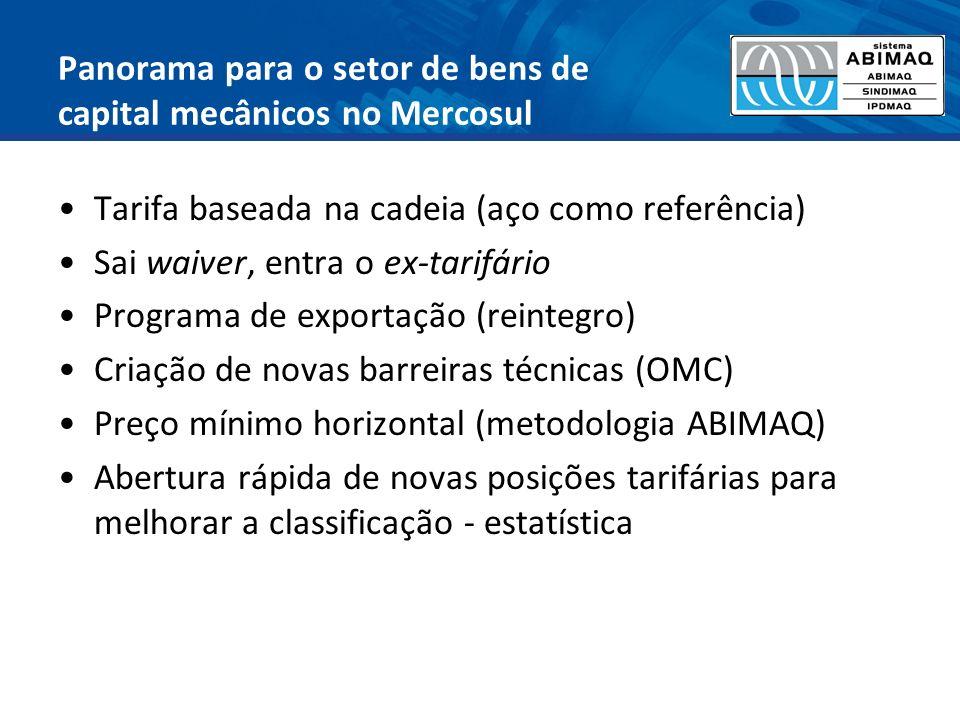 Panorama para o setor de bens de capital mecânicos no Mercosul