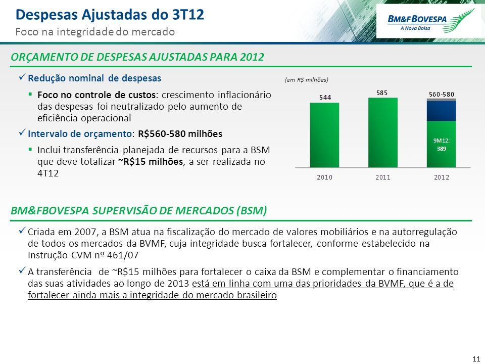 Despesas Ajustadas do 3T12