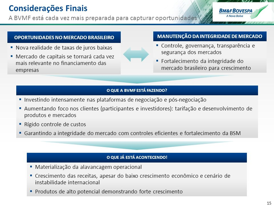 Considerações Finais A BVMF está cada vez mais preparada para capturar oportunidades. OPORTUNIDADES NO MERCADO BRASILEIRO.