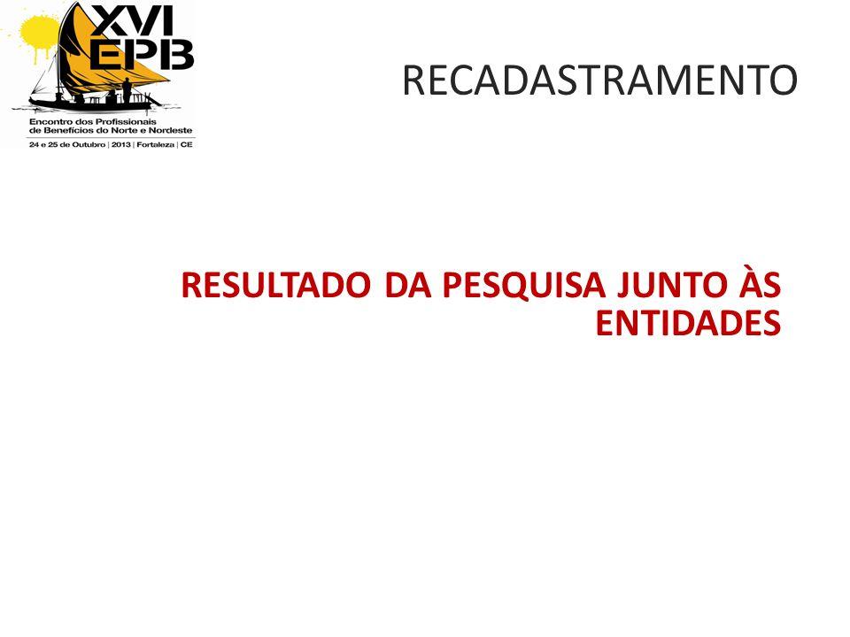 RECADASTRAMENTO RESULTADO DA PESQUISA JUNTO ÀS ENTIDADES