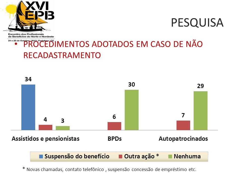 PESQUISA PROCEDIMENTOS ADOTADOS EM CASO DE NÃO RECADASTRAMENTO