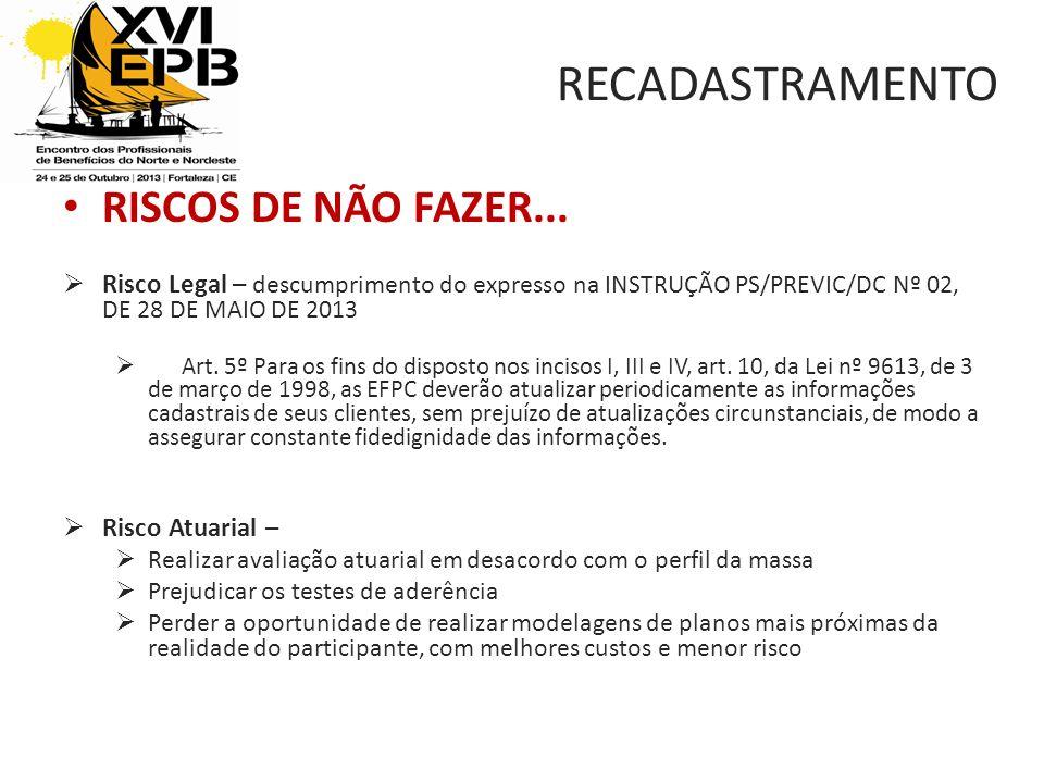 RECADASTRAMENTO RISCOS DE NÃO FAZER...