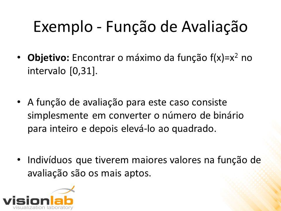 Exemplo - Função de Avaliação