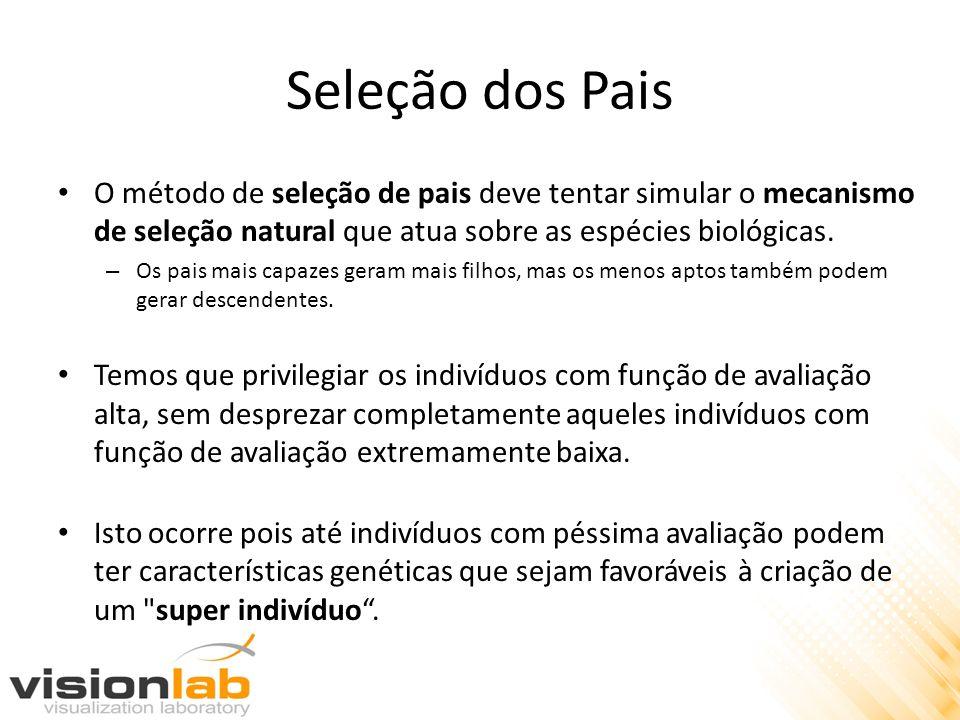 Seleção dos Pais O método de seleção de pais deve tentar simular o mecanismo de seleção natural que atua sobre as espécies biológicas.