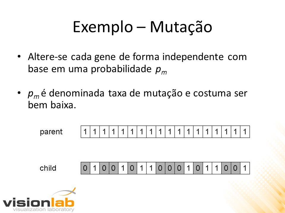 Exemplo – Mutação Altere-se cada gene de forma independente com base em uma probabilidade pm.