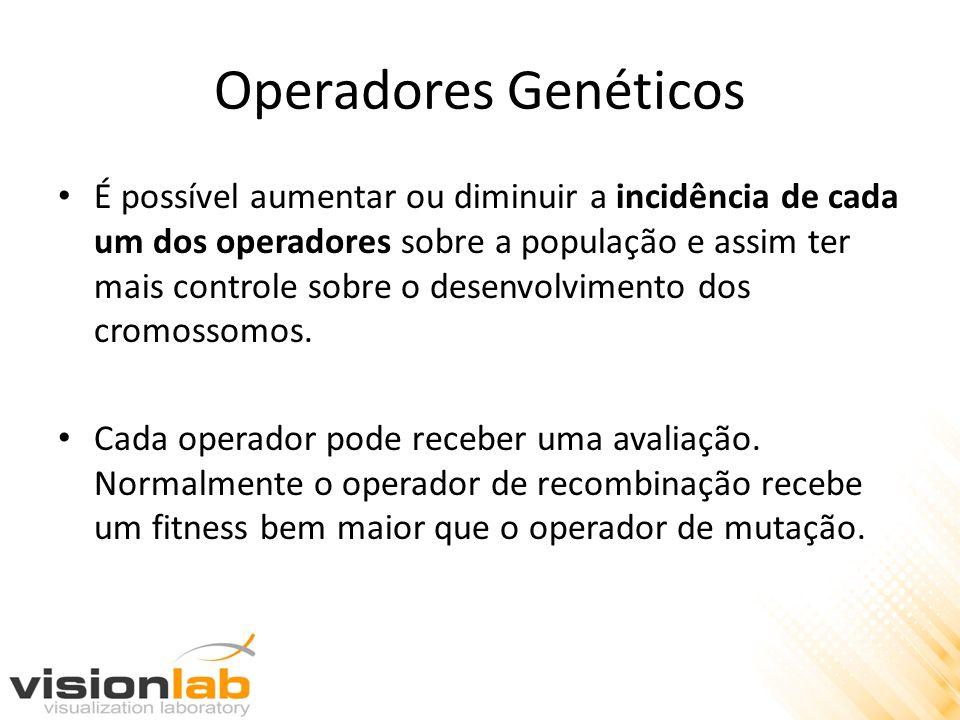 Operadores Genéticos
