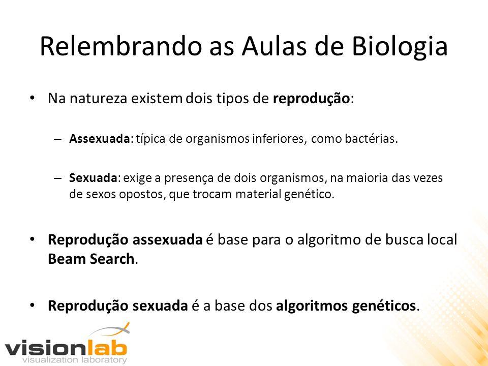 Relembrando as Aulas de Biologia