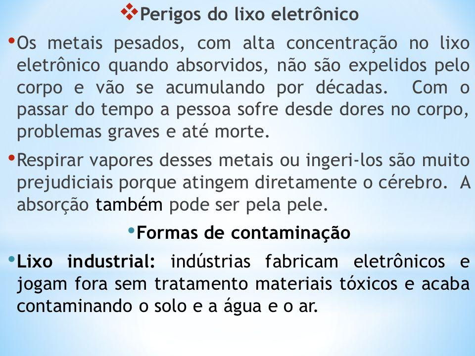 Perigos do lixo eletrônico Formas de contaminação
