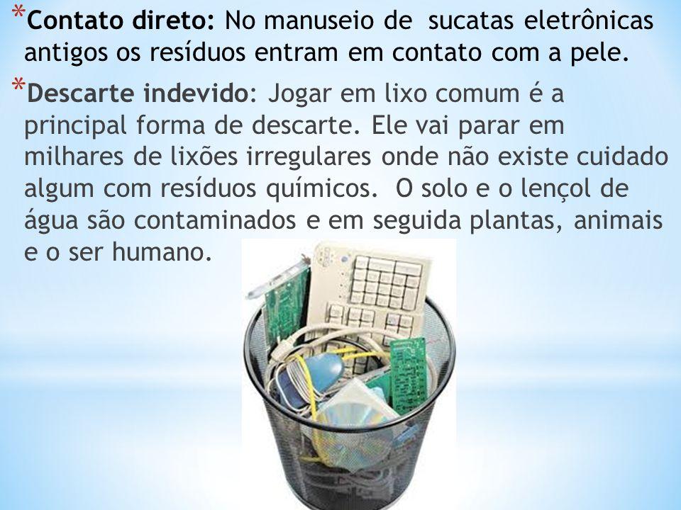 Contato direto: No manuseio de sucatas eletrônicas antigos os resíduos entram em contato com a pele.