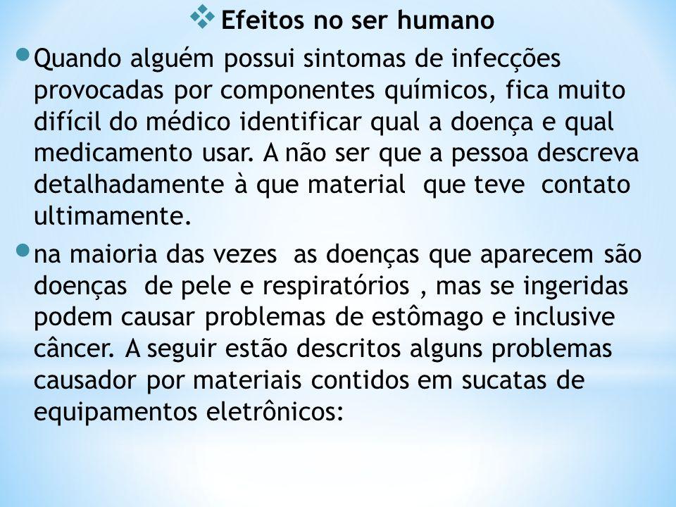 Efeitos no ser humano