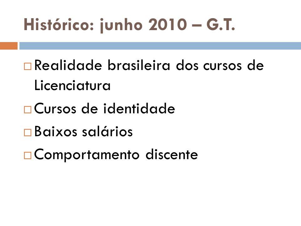 Histórico: junho 2010 – G.T. Realidade brasileira dos cursos de Licenciatura. Cursos de identidade.